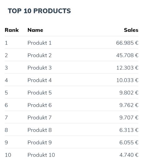 top-produkte-zensiert